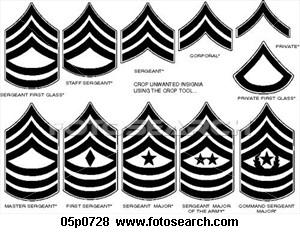 Military Rank Symbols | Military Jacket